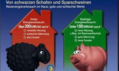 PR-Bild-09-Heizkosten_kontrollieren