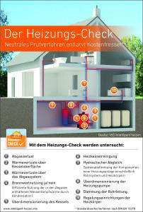 heizungs_check_vdz